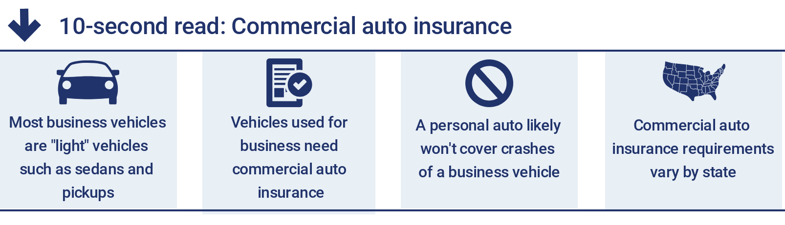 Commercial Auto Insurance Requirements Options