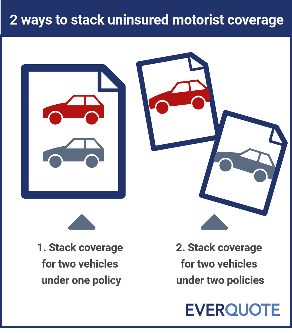 2 ways to stack UM insurance