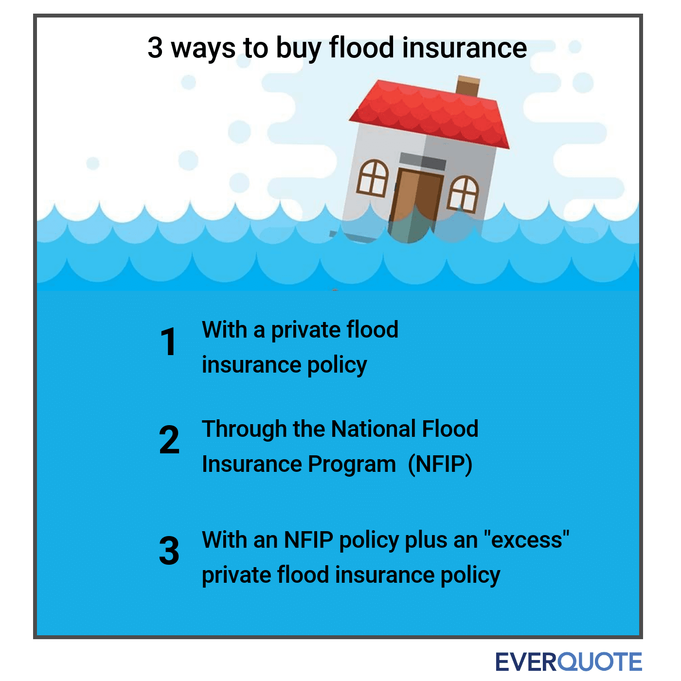 3 ways to buy flood insurance
