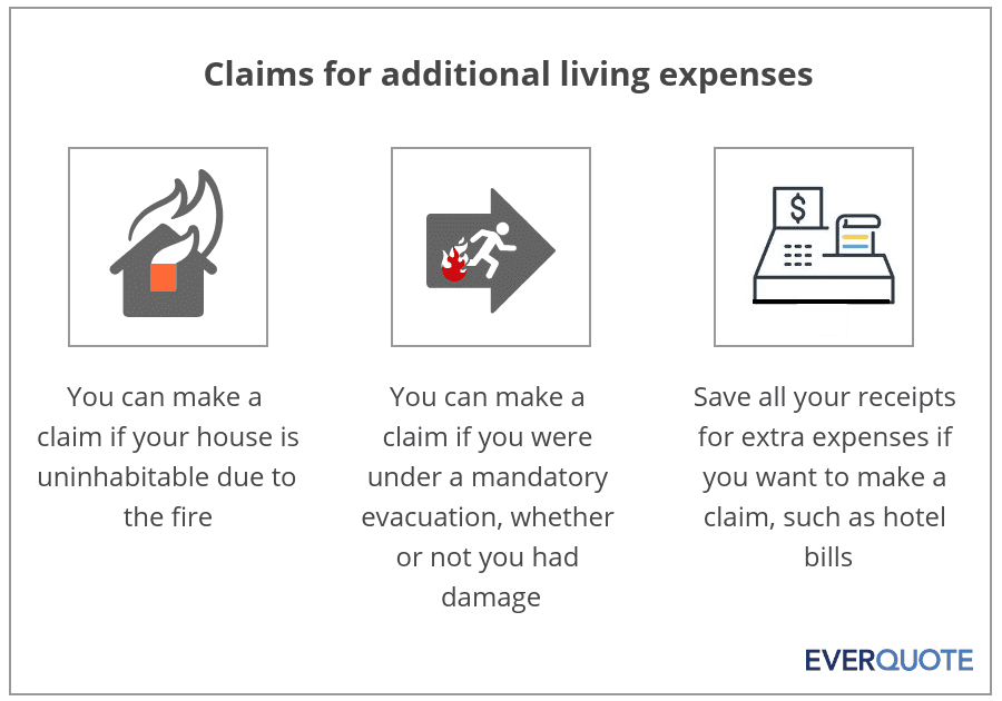 Making insurance claims for additional living expenses