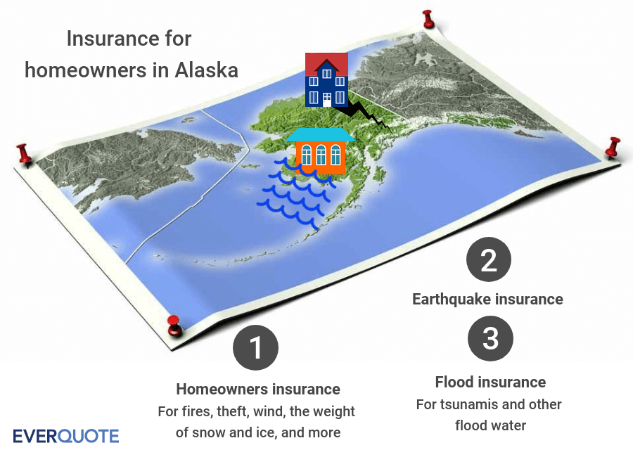 Alaska flood and earthquake insurance