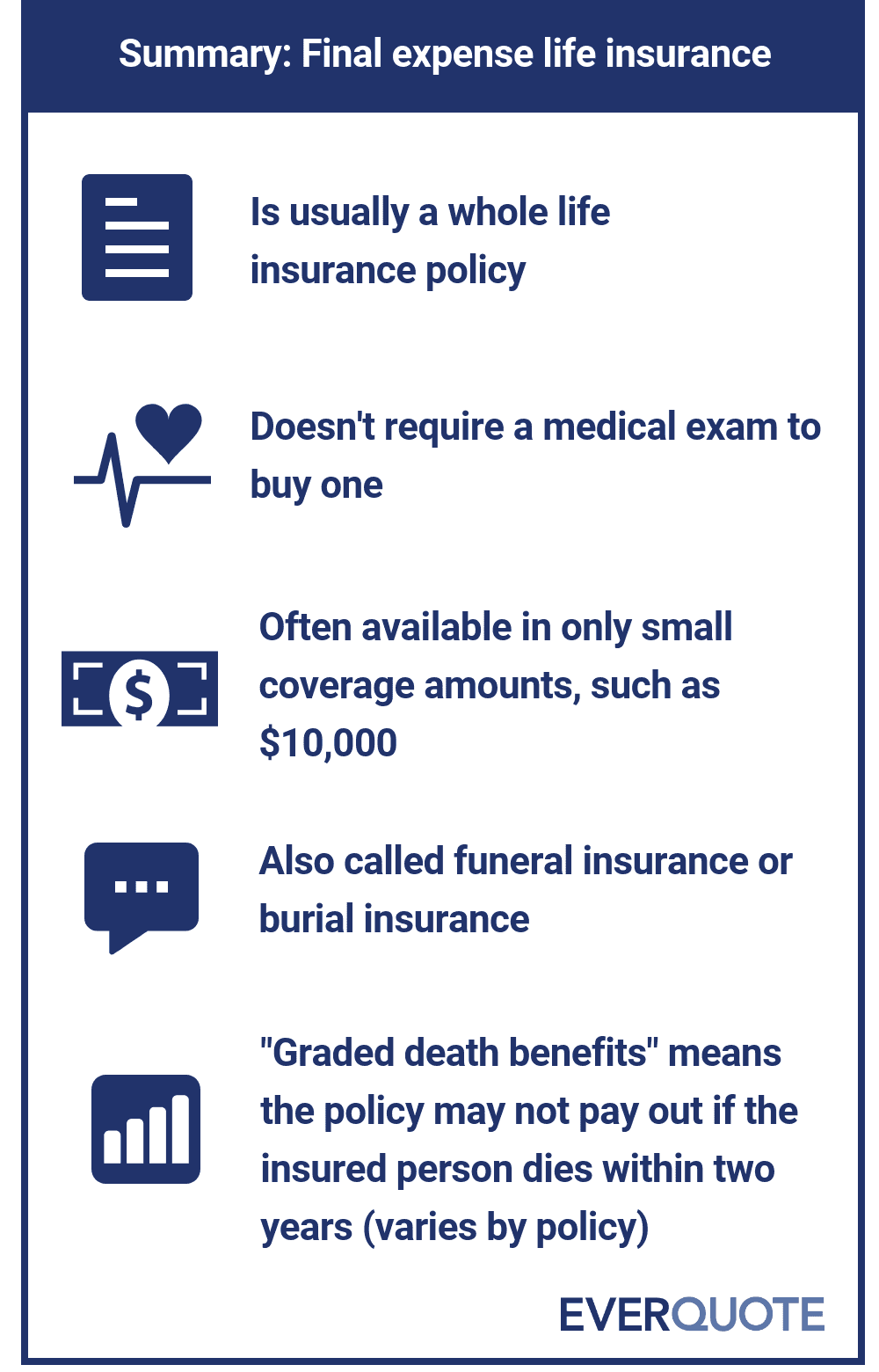 The basics of final expense life insurance
