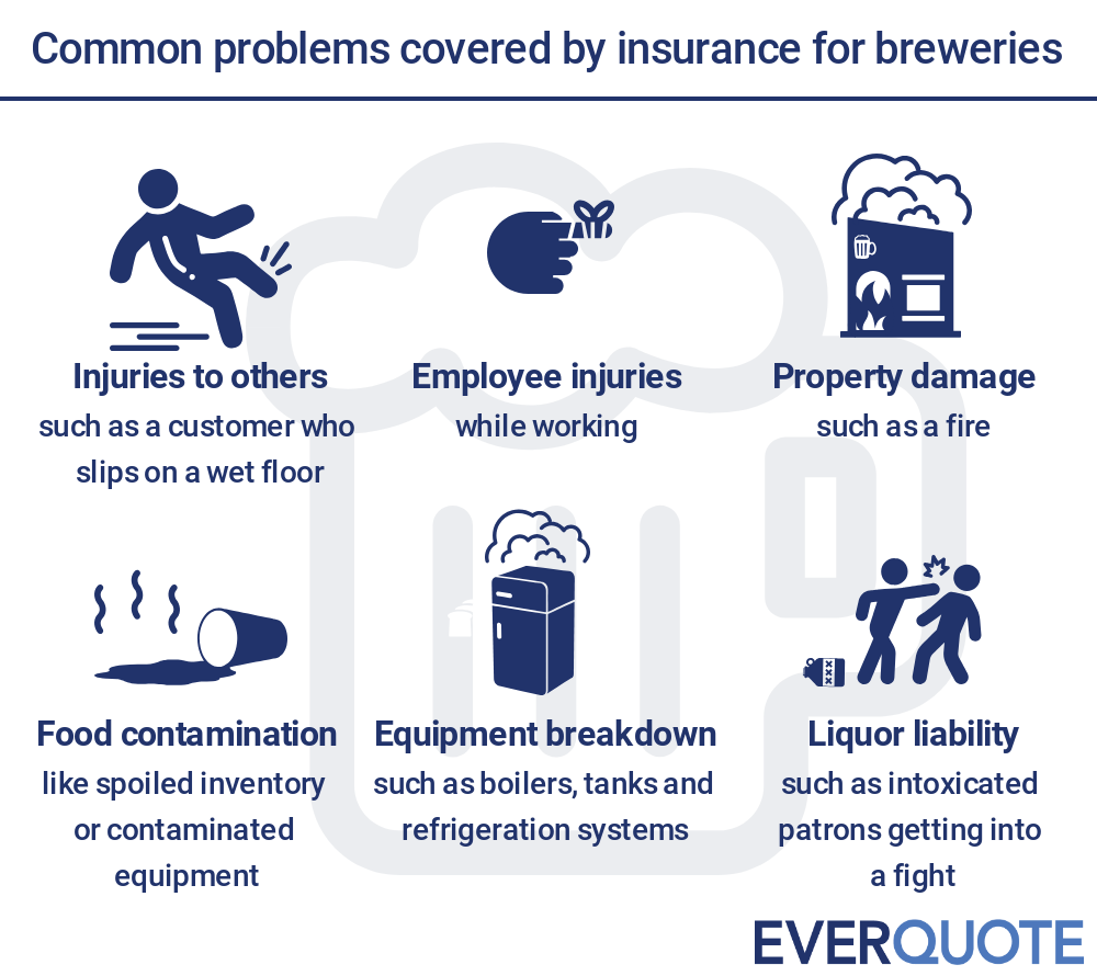 Problems covered by brewery insurance