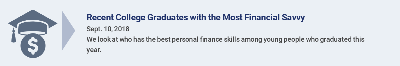 Recent College Graduates with the Most Financial Savvy