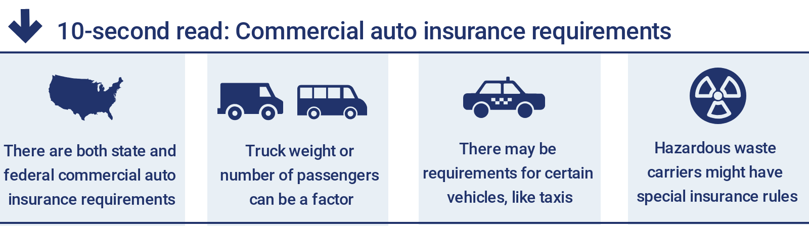 Commercial Auto Insurance Requirements By State