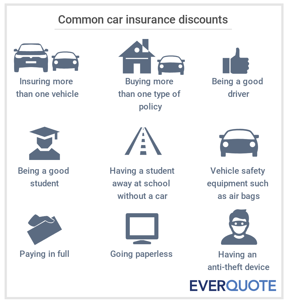 List Of Car Insurance Discounts