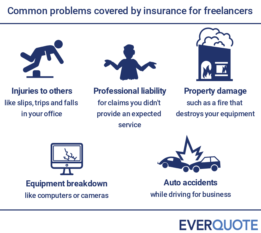 Common problems covered by insurance for freelancers