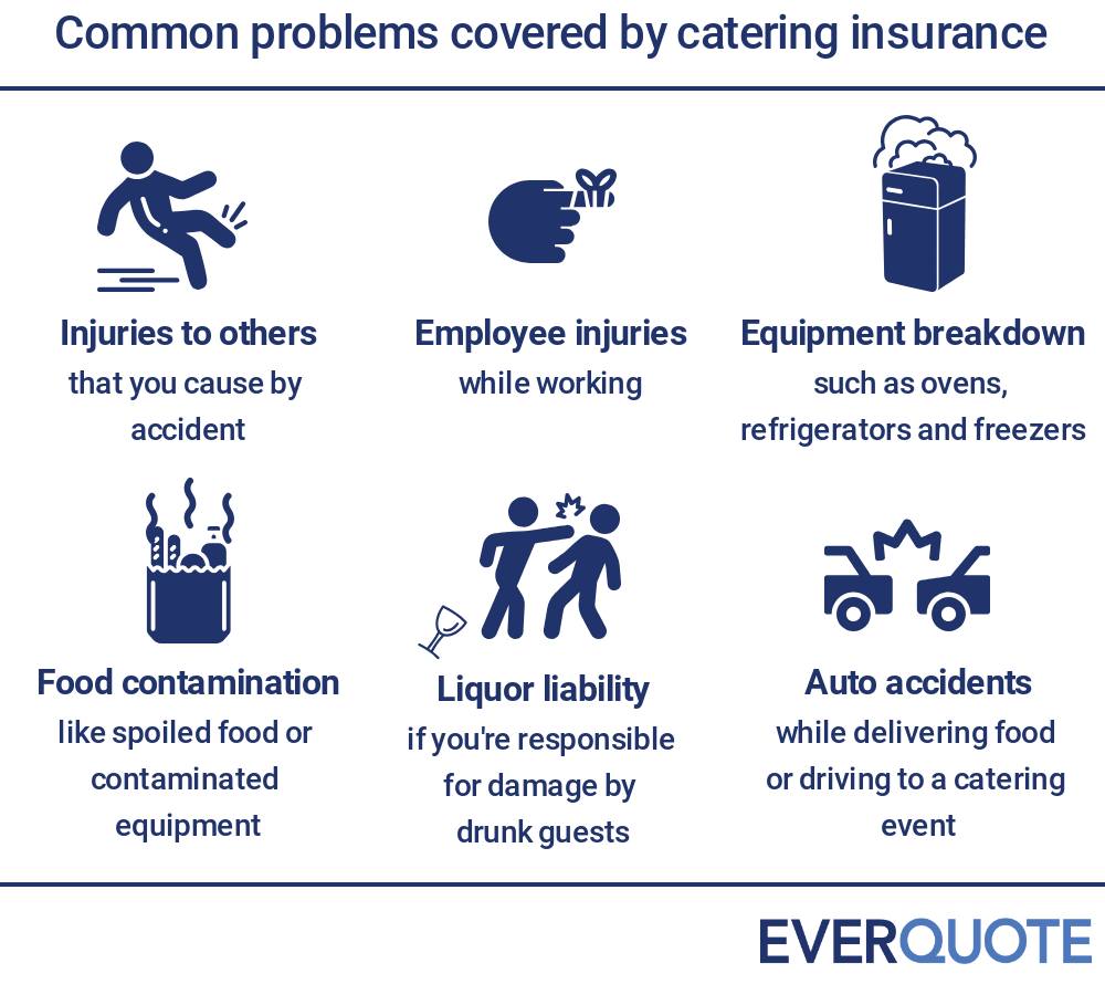 Common problems solved by catering insurance
