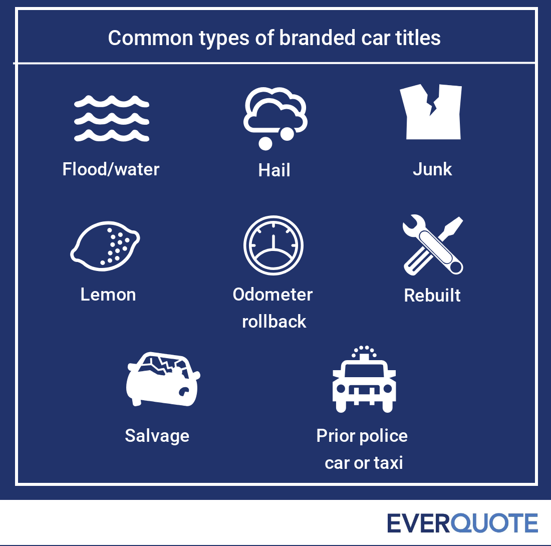 Common types of branded titles