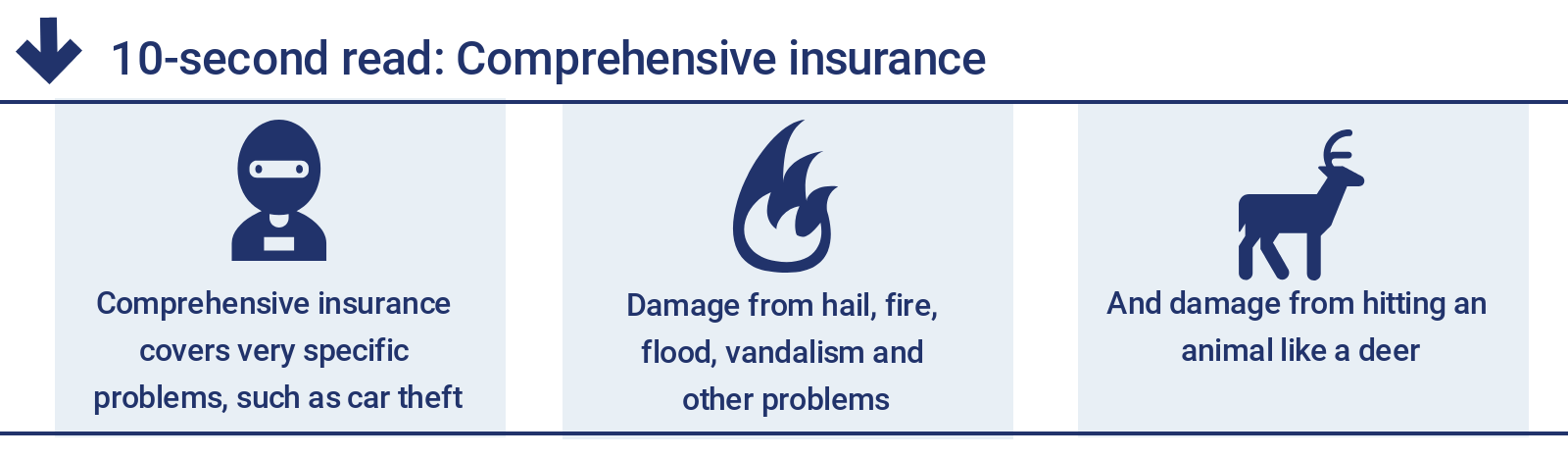 What Is Comprehensive Insurance