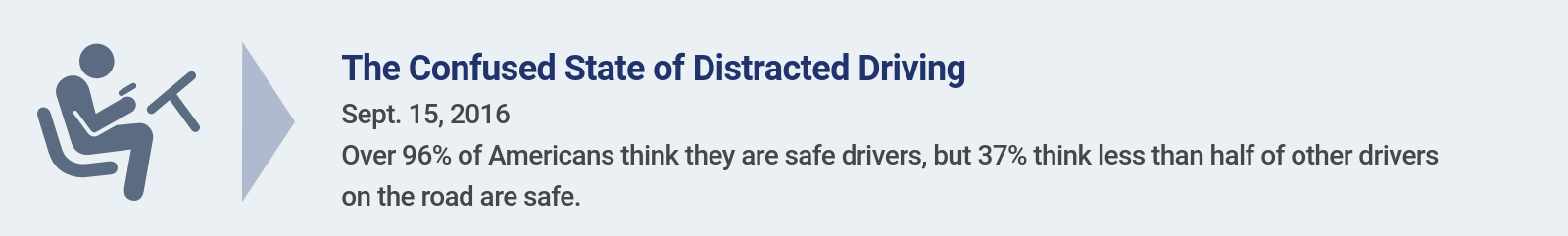 The Confused State of Distracted Driving