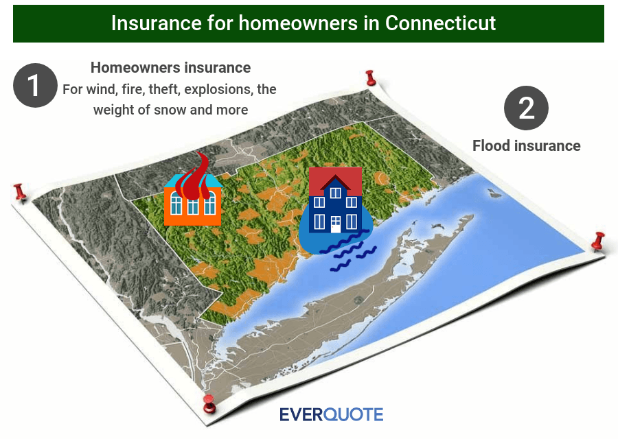 Connecticut home insurance?