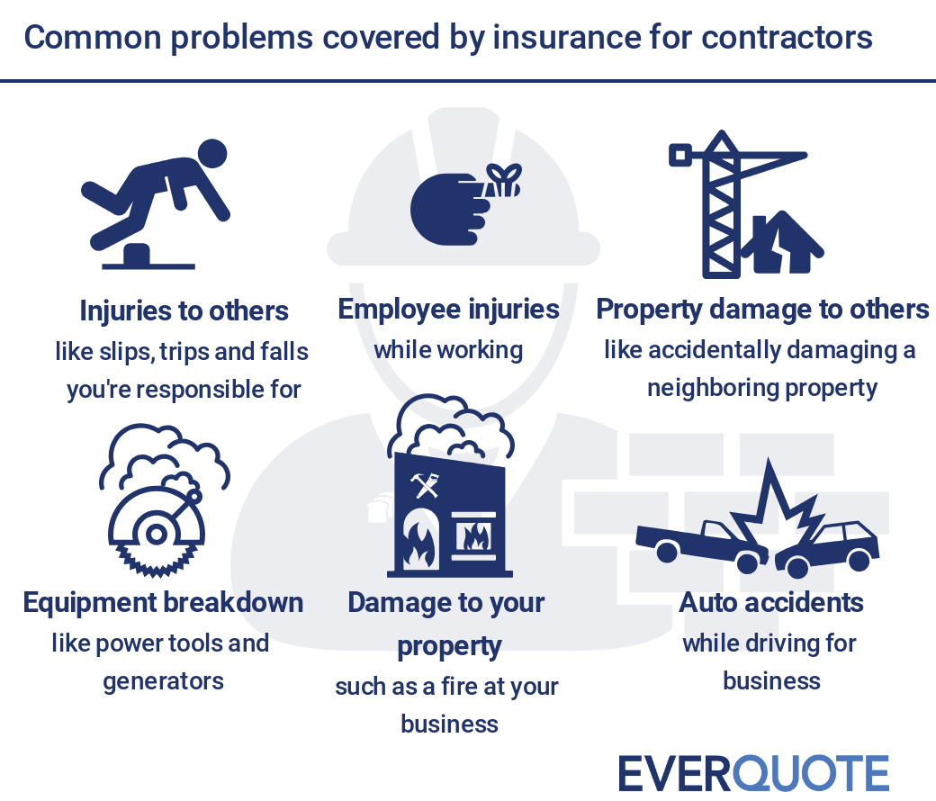Problems covered by contractors insurance