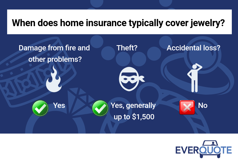 does homeowners insurance cover damaged or lost jewelry