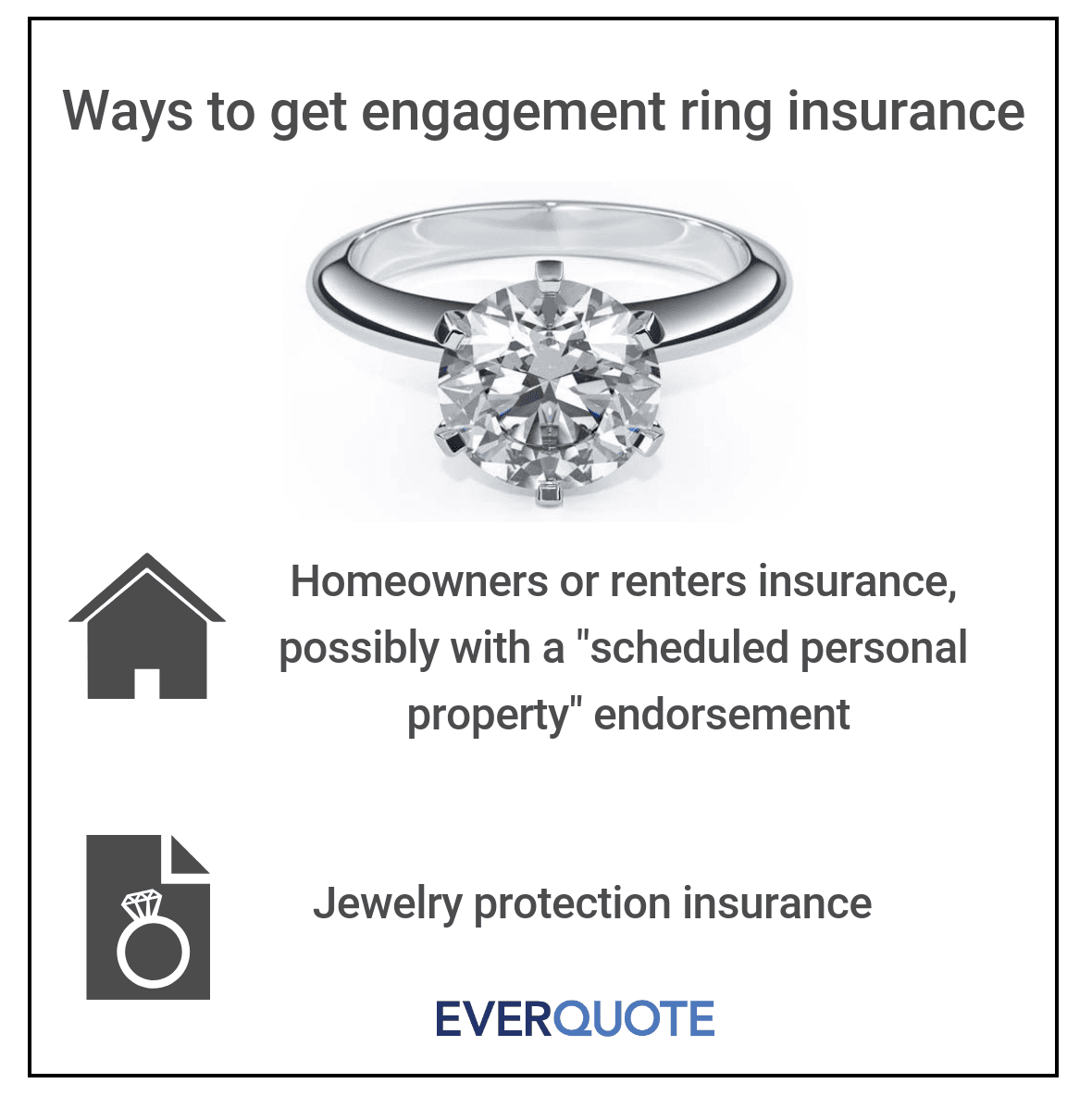 Where to find engagemet ring insurance