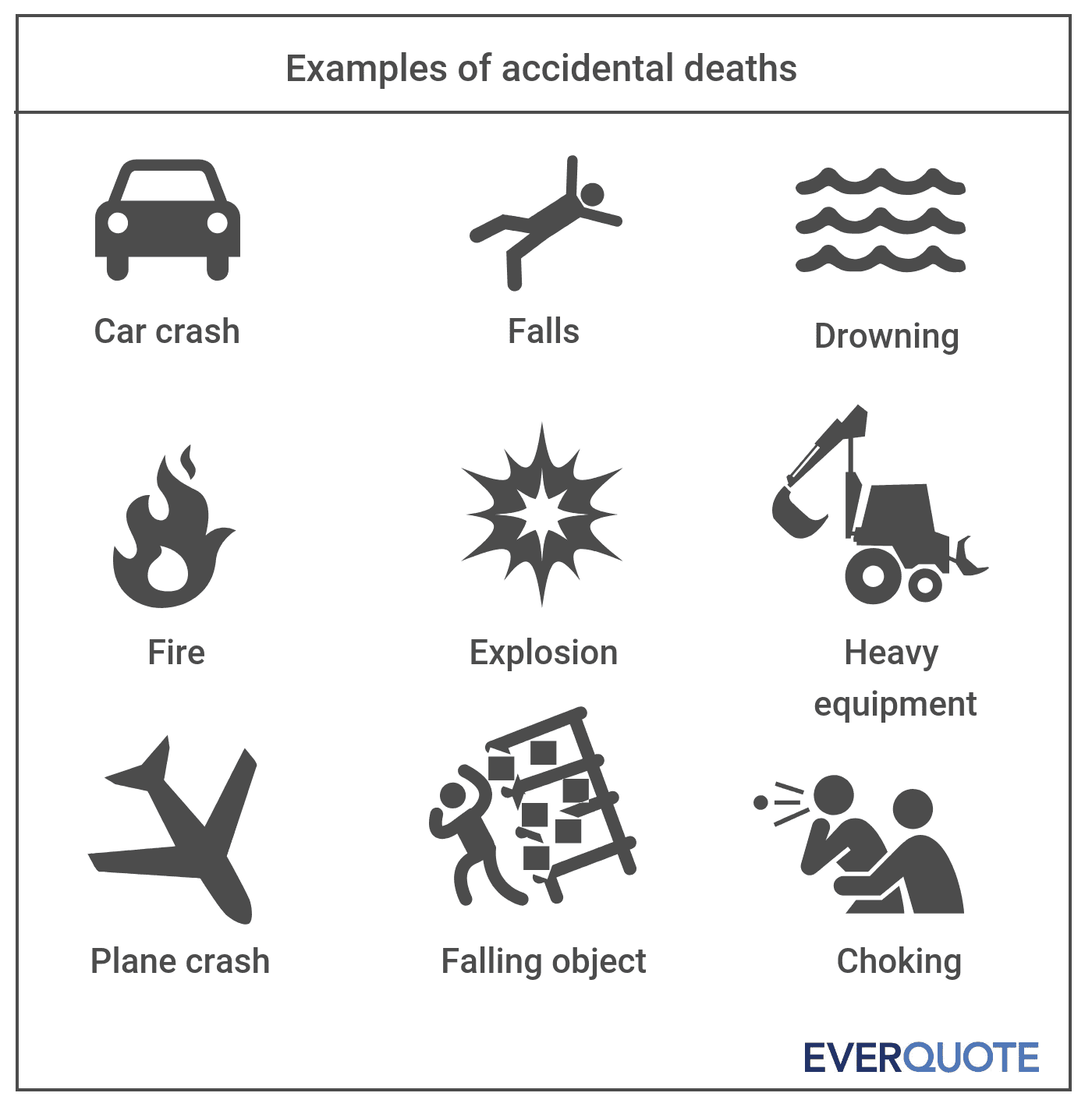 Examples of accidental death