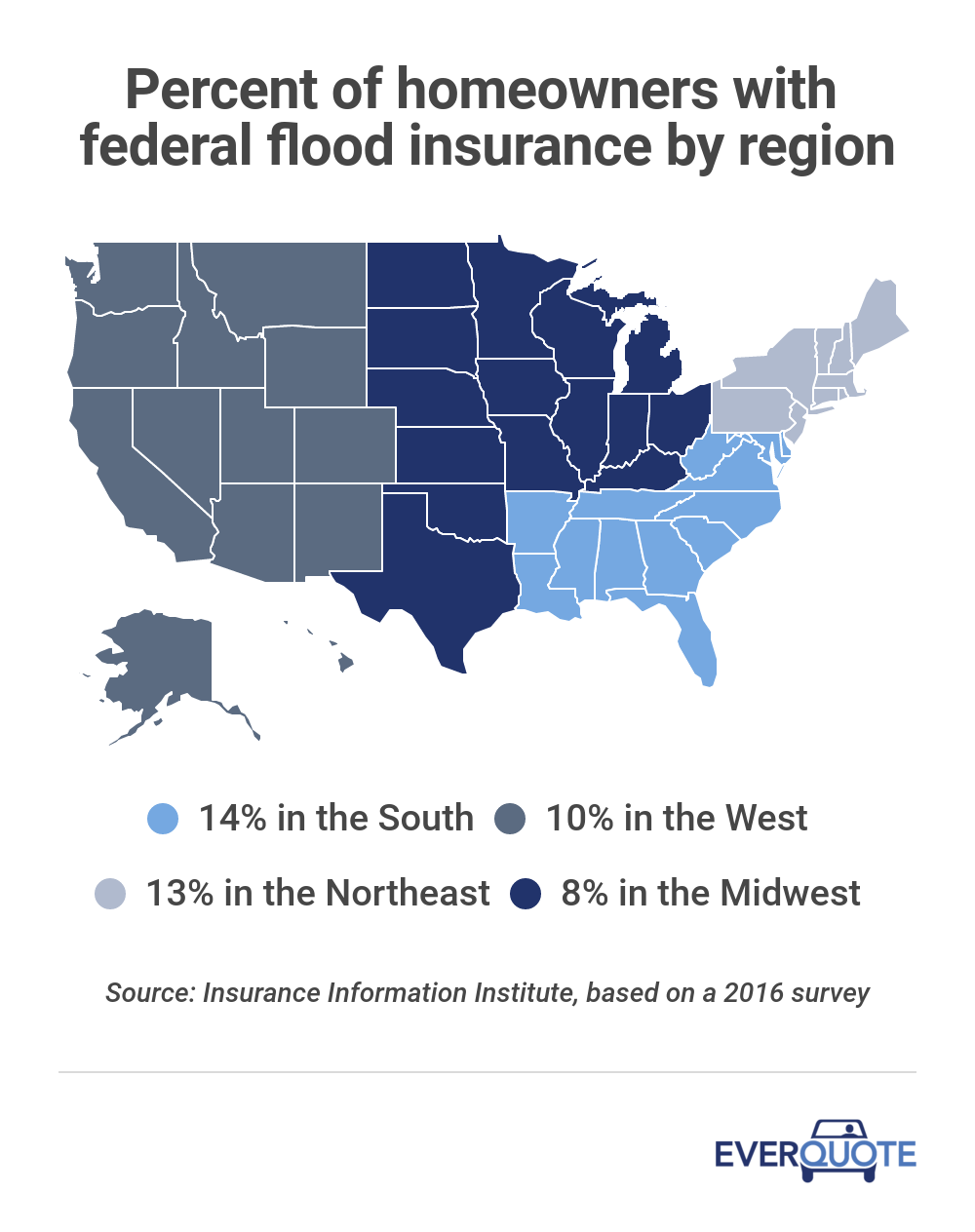 Flood insurance by region