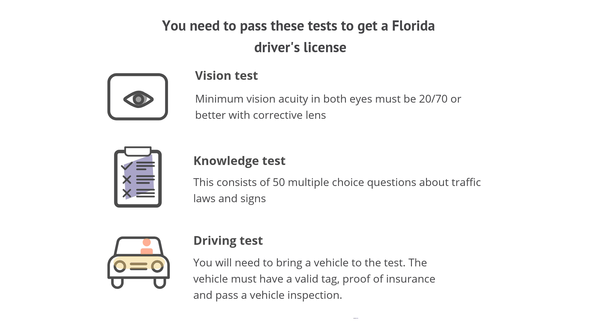 Tests needed to get a Florida driver's license