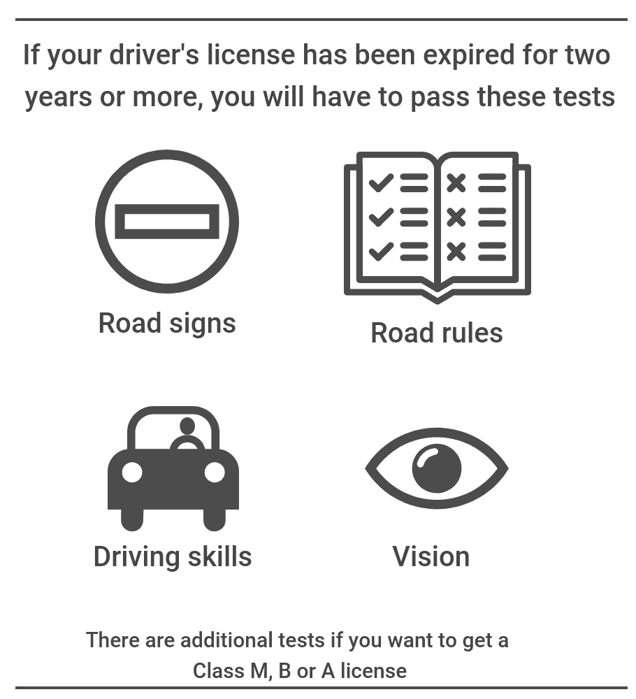 Georgia driver's license tests