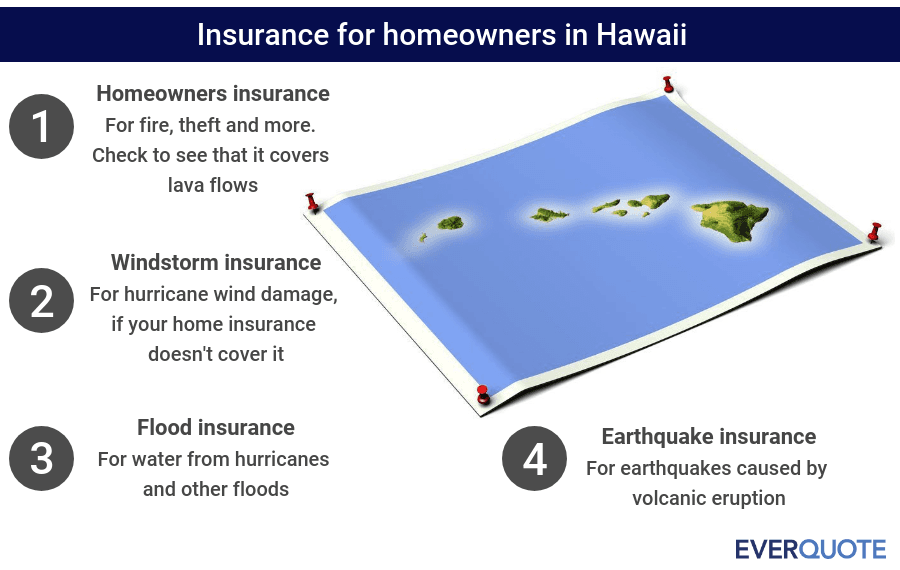Hawaii home insurance
