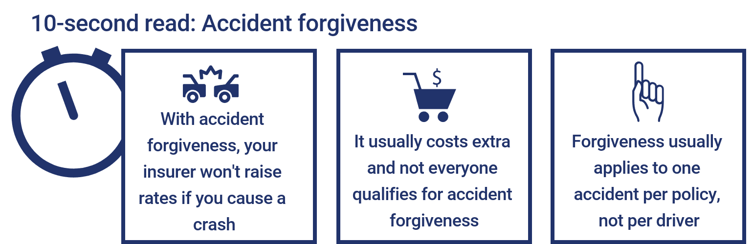 State Farm Accident Forgiveness >> Accident Forgiveness Avoiding An Insurance Increase