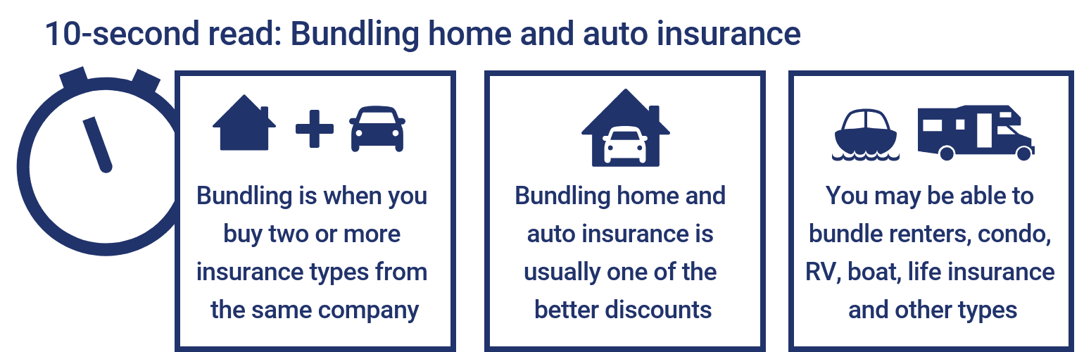 Multi Car Insurance Quotes >> Save Money by Bundling Home and Auto Insurance