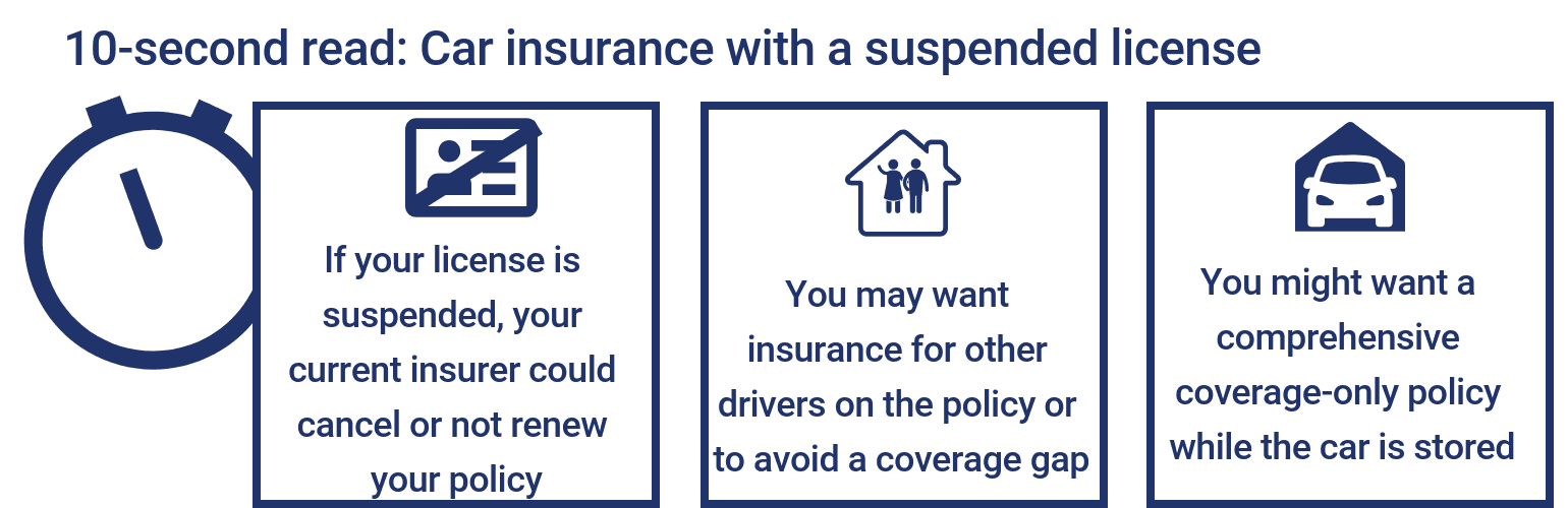 Can You Get Car Insurance With A Suspended License?