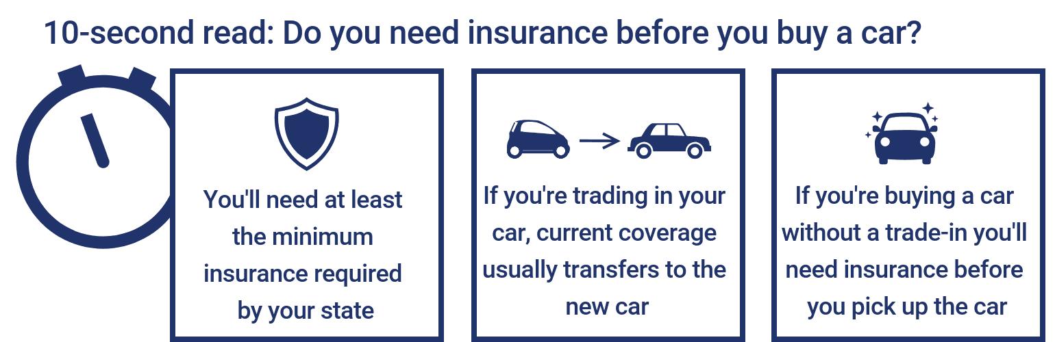 Do You Have To Have Insurance To Buy A Car