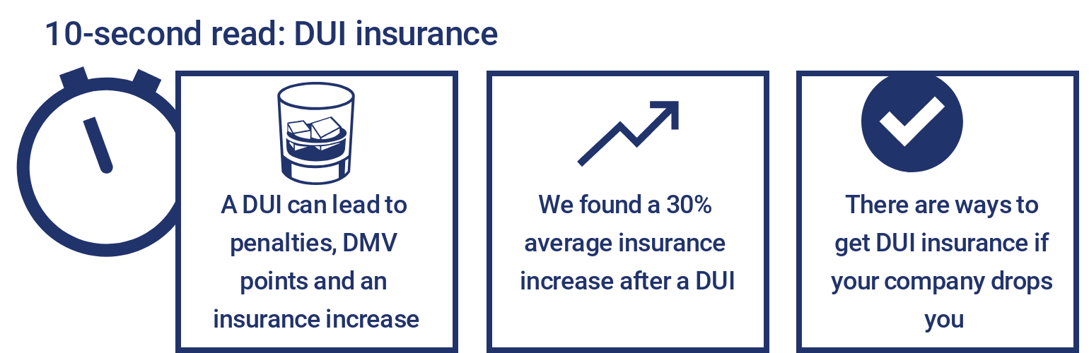 dui insurance the costs