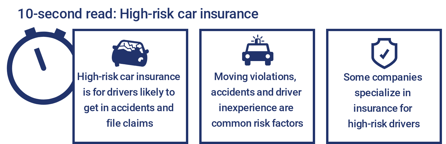 High Risk Auto Insurance >> High Risk Car Insurance Is It For You