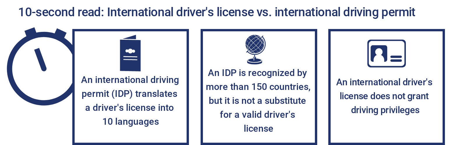 International Driver's License vs  International Driving Permit