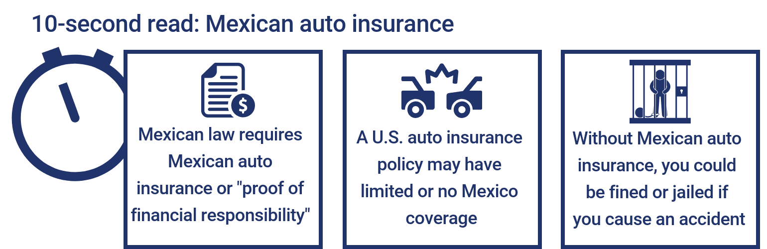 Mexican Auto Insurance: Why You'll Need It