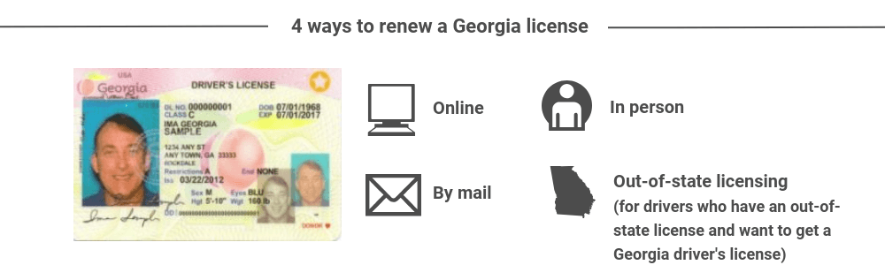 Georgia license renewal