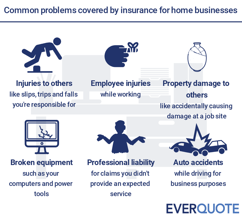 Common problems solved by insurance for home businesses