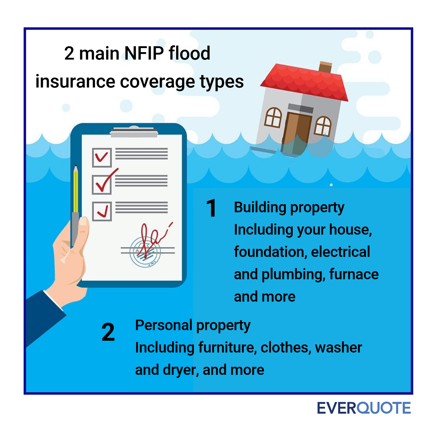 2 main types of NFIP flood insurance