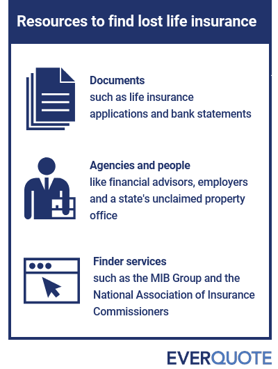 How to find lost life insurance