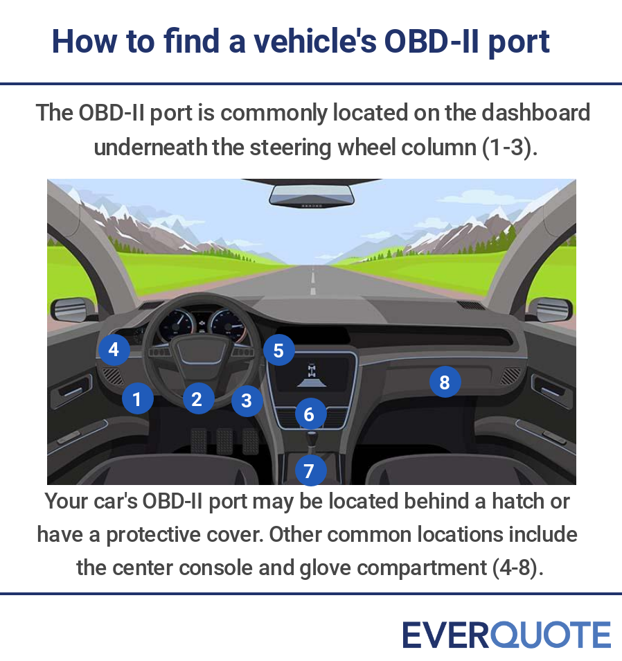 Your Car's OBD-II: What Is It?