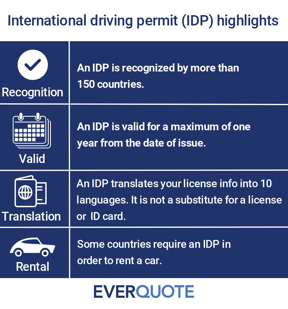 International driving permit highlights