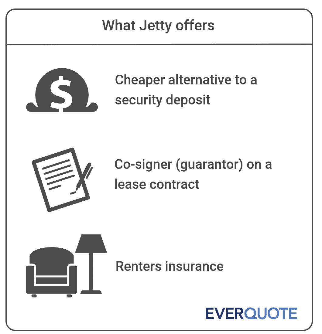 Jetty Renters Insurance Review 2019