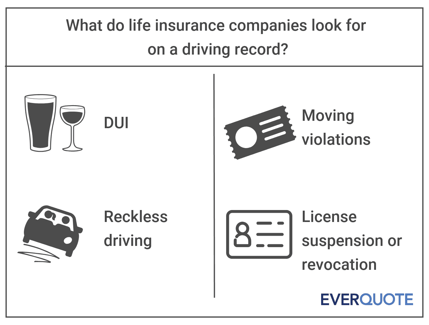 What do life insurance companies look for on a driving record?