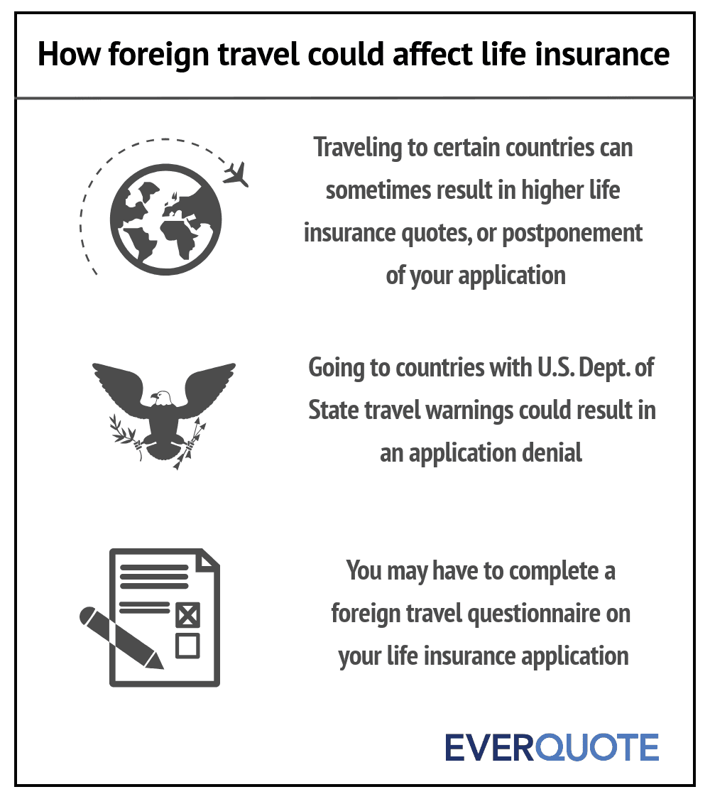 How foreign travel affects life insurance applications