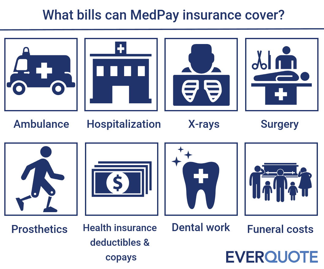 What medical payments insurance will cover