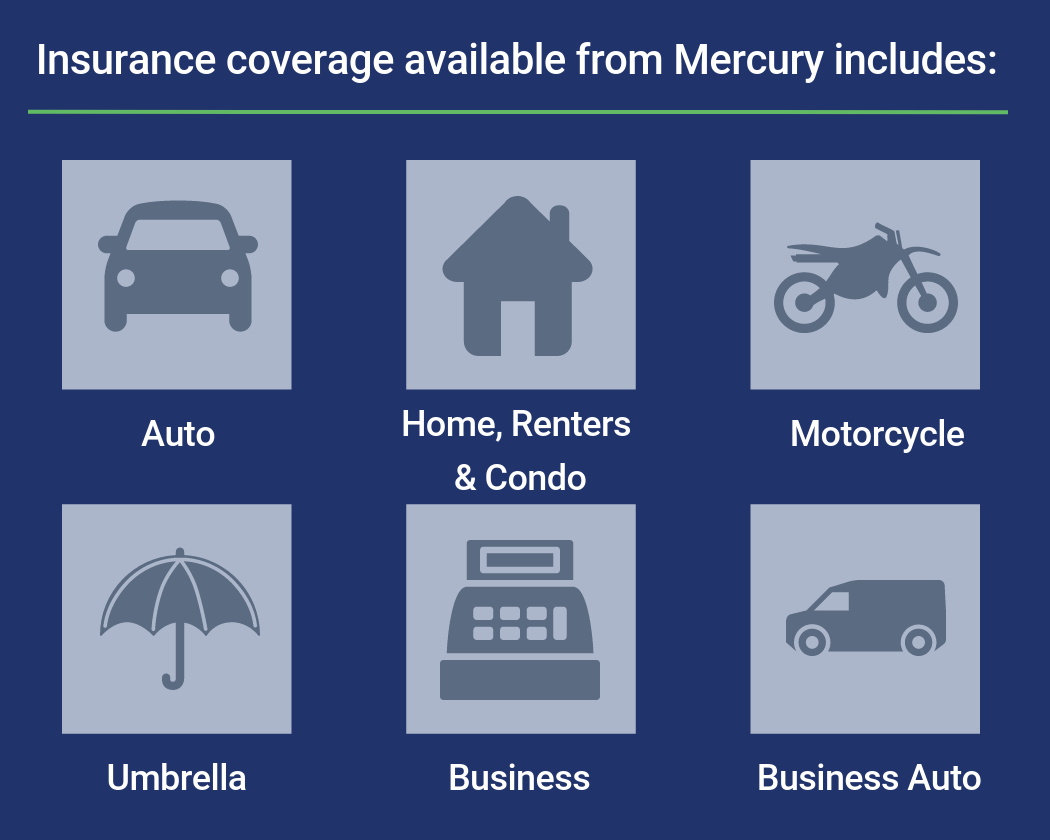 Mercury Insurance coverage options