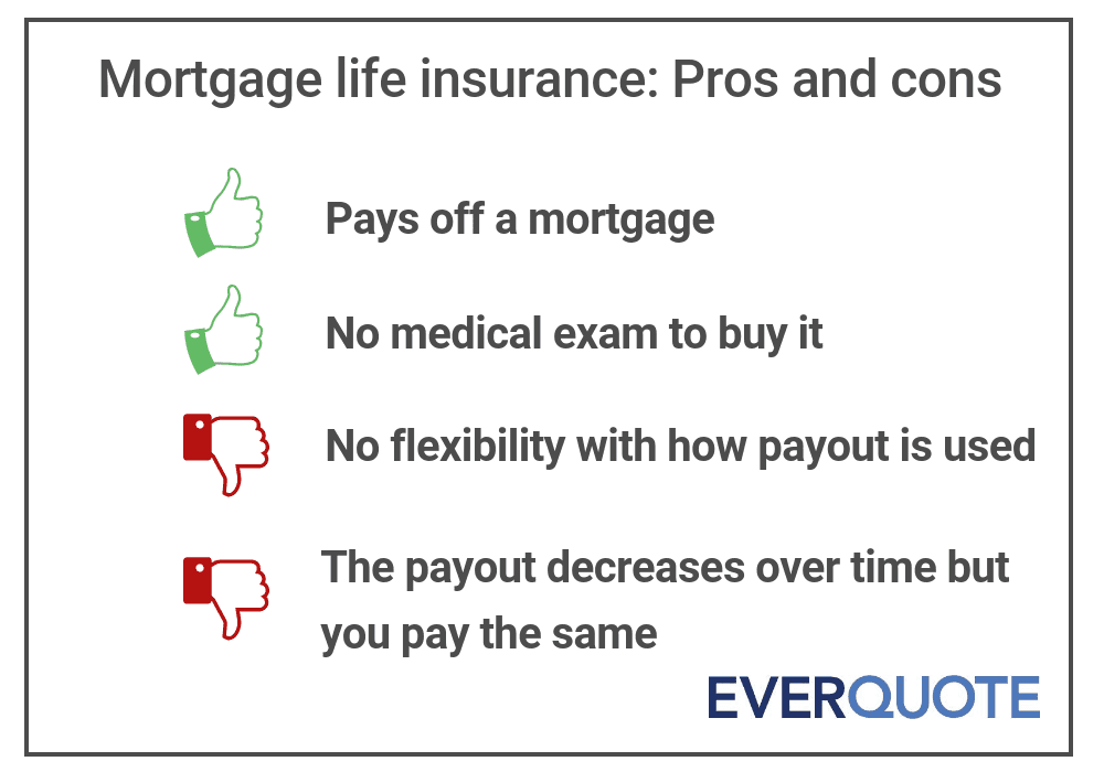 Pros and cons of mortgage life insurance