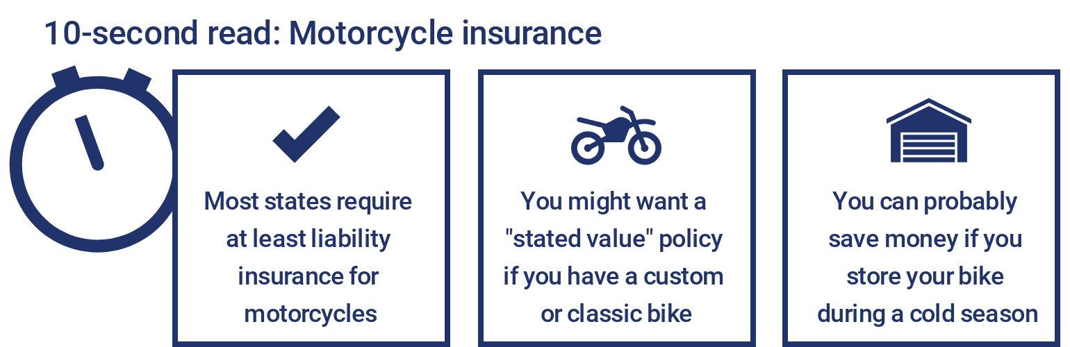 Image of: Sun The Globe And Mail Motorcycle Insurance Quotes