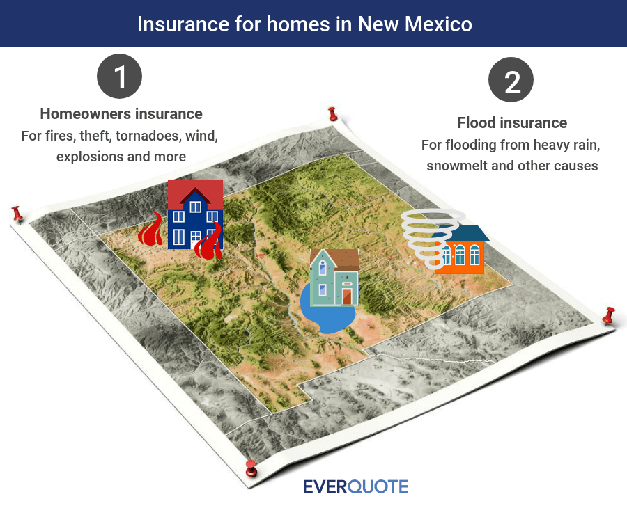 New Mexico home insurance
