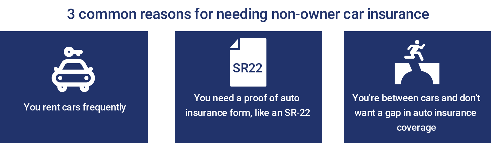 3 common reasons you might need non-owner car insurance