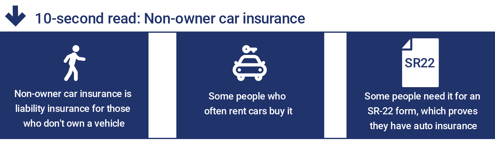 non owner car insurance explained