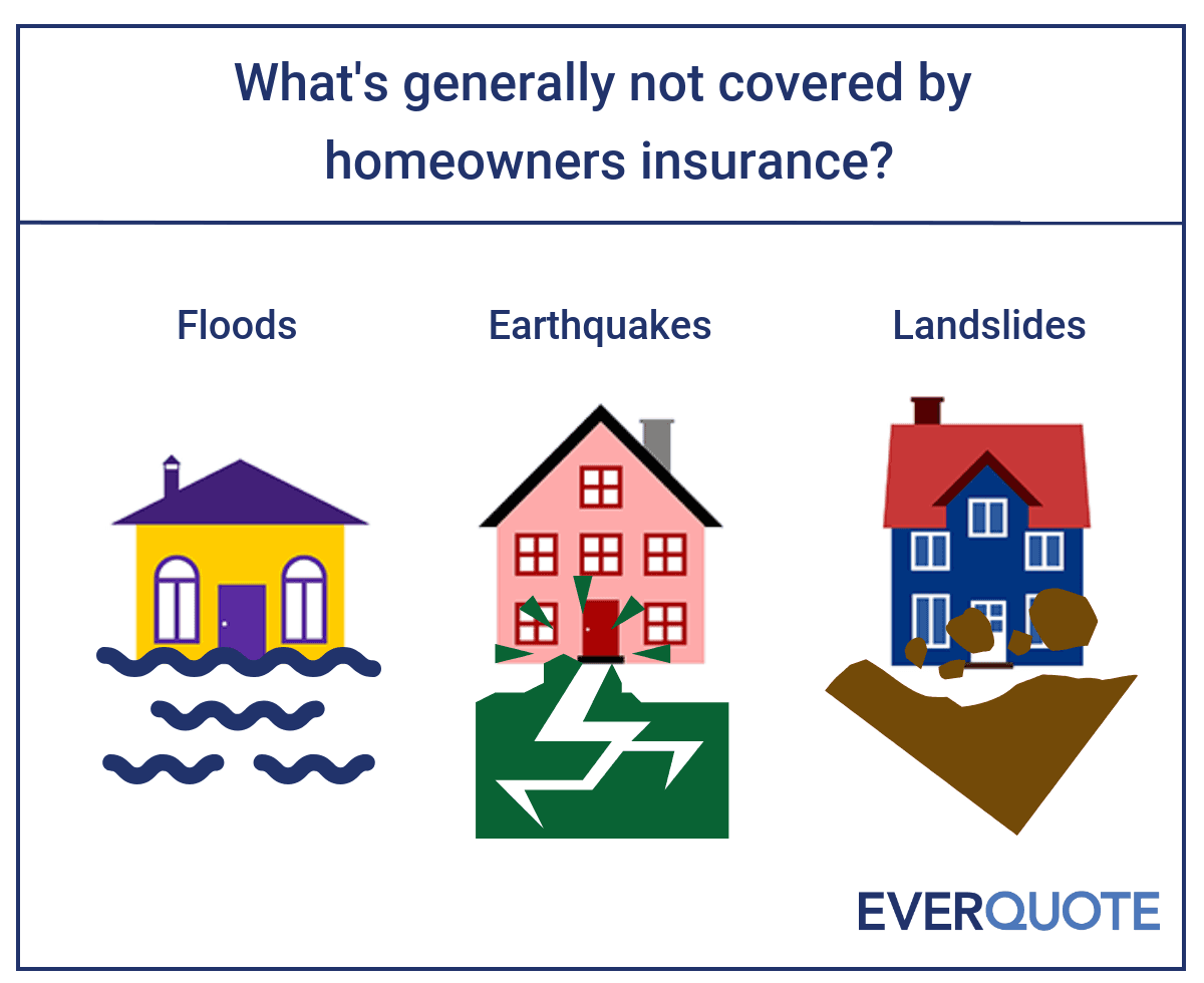 What's not covered by home insurance