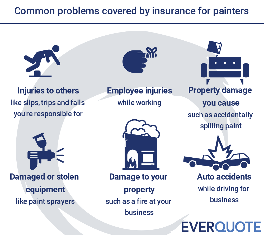 Problems covered by painters insurance